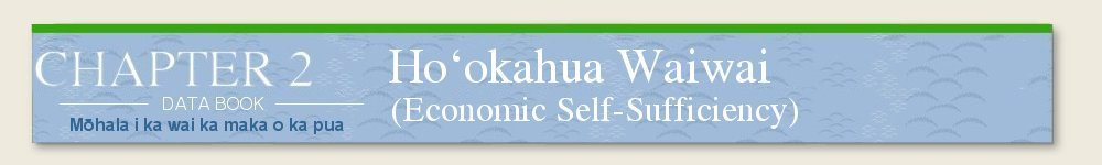 chapter 2: Kahua Waiwai (Economic Self-Sufficiency)