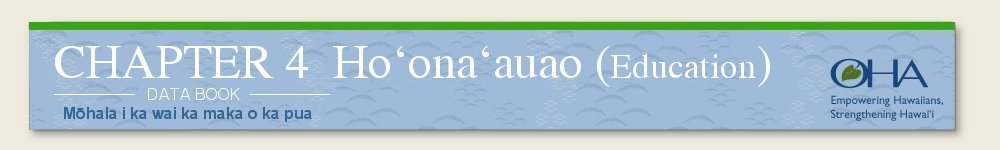 chapter 4: Ho'ona'auao (Education)