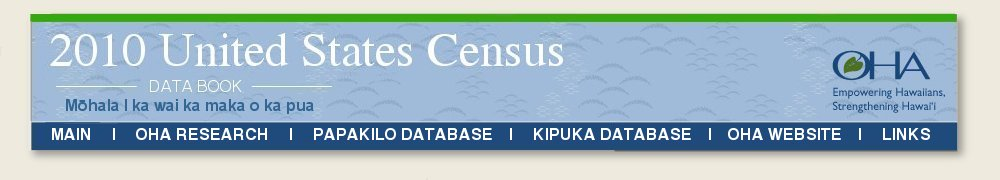 Terms & Definitions US Census